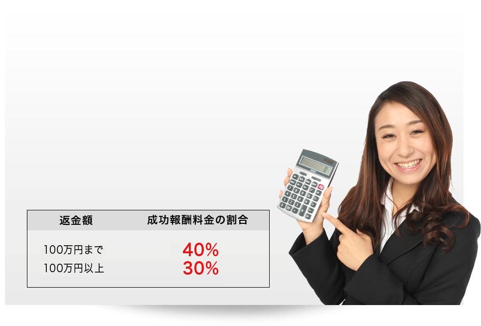 成功報酬料金の割合は返金額50万円まで40%、50万から150万まで35%、150万円以上30%